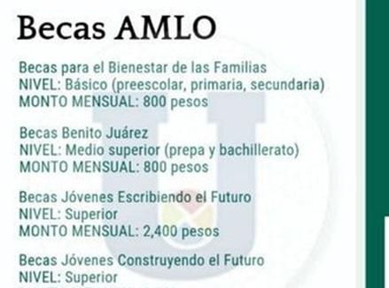 Becas AMLO